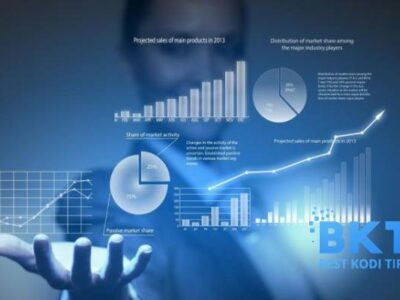 data-science-in-businesses