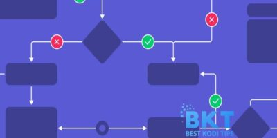 How To Use Workflow Mapping To Improve Your Organization's Efficiency